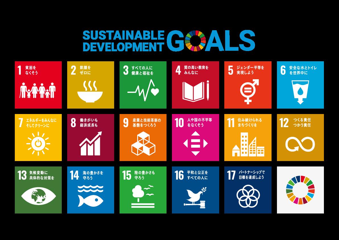 SDGsターゲット